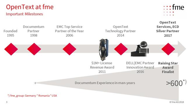 Wichtige Meilensteine aus 20 Jahren Partnerschaft zwischen Documentum und fme